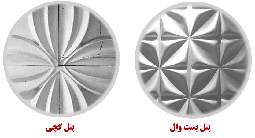 مقایسه پنل های سه بعدی بست وال با پنل گچی